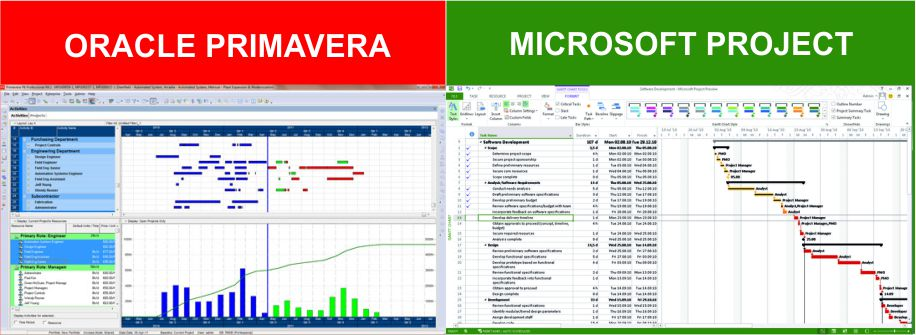 Primavera P6 Vs Ms Project Cem Solutions