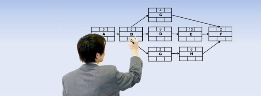 Types Of Network Diagrams Cem Solutions